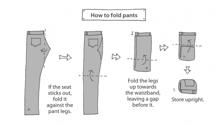 how_to_fold_pants
